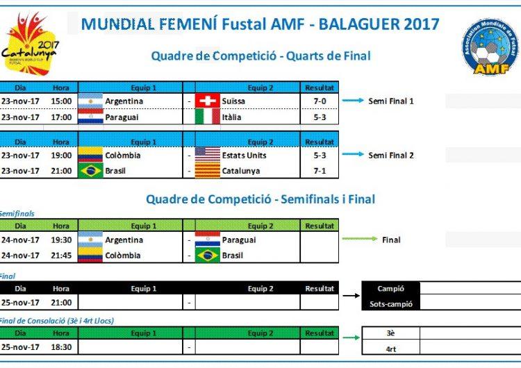 Recta final del Mundial femení de futbol sala de Balaguer