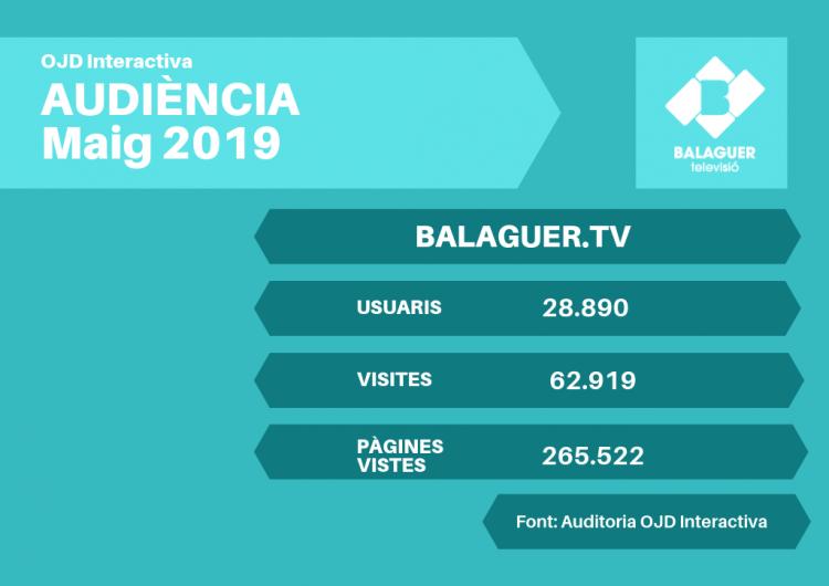 Rècord històric d'audiència a Balaguer Televisió el mes de maig