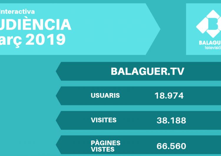 Balaguer Televisió consolida els 19.000 usuaris únics