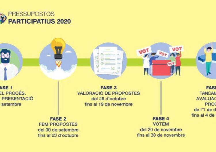 Comença el període de votació dels segons pressupostos participatius de Balaguer