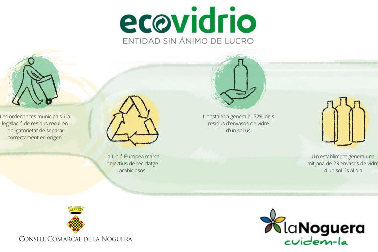 Campanya informativa d'Ecovidrio als establiments d'hostaleria i restauració de Ponts i Balaguer